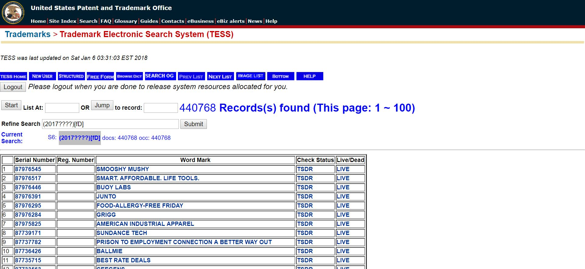 USPTO received more than 440,000 trademark applications in