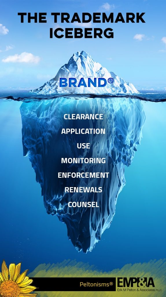 promo code 86ec8 560f7 The trademark iceberg: a lot takes place out of view | Erik ...